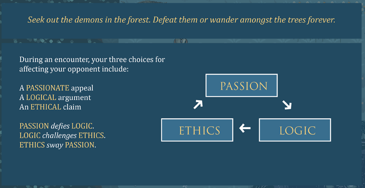 Seek out the demons in the forest. Defeat them or wander amongst the trees forever. During an encounter, your three choices for affecting your opponent include: A PASSIONATE appeal, a LOGICAL argument, and an ETHICAL claim. PASSION defies LOGIC. LOGIC challenges ETHICS. ETHICS sway PASSION.